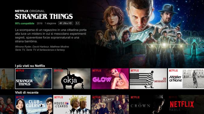 Cosa vedere su Netflix   22afcbc11aef